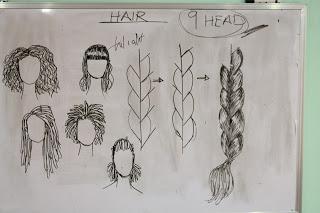 Class work at Martwayne in Fashion Sketching